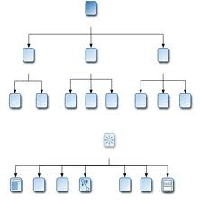 Site map flow chart image